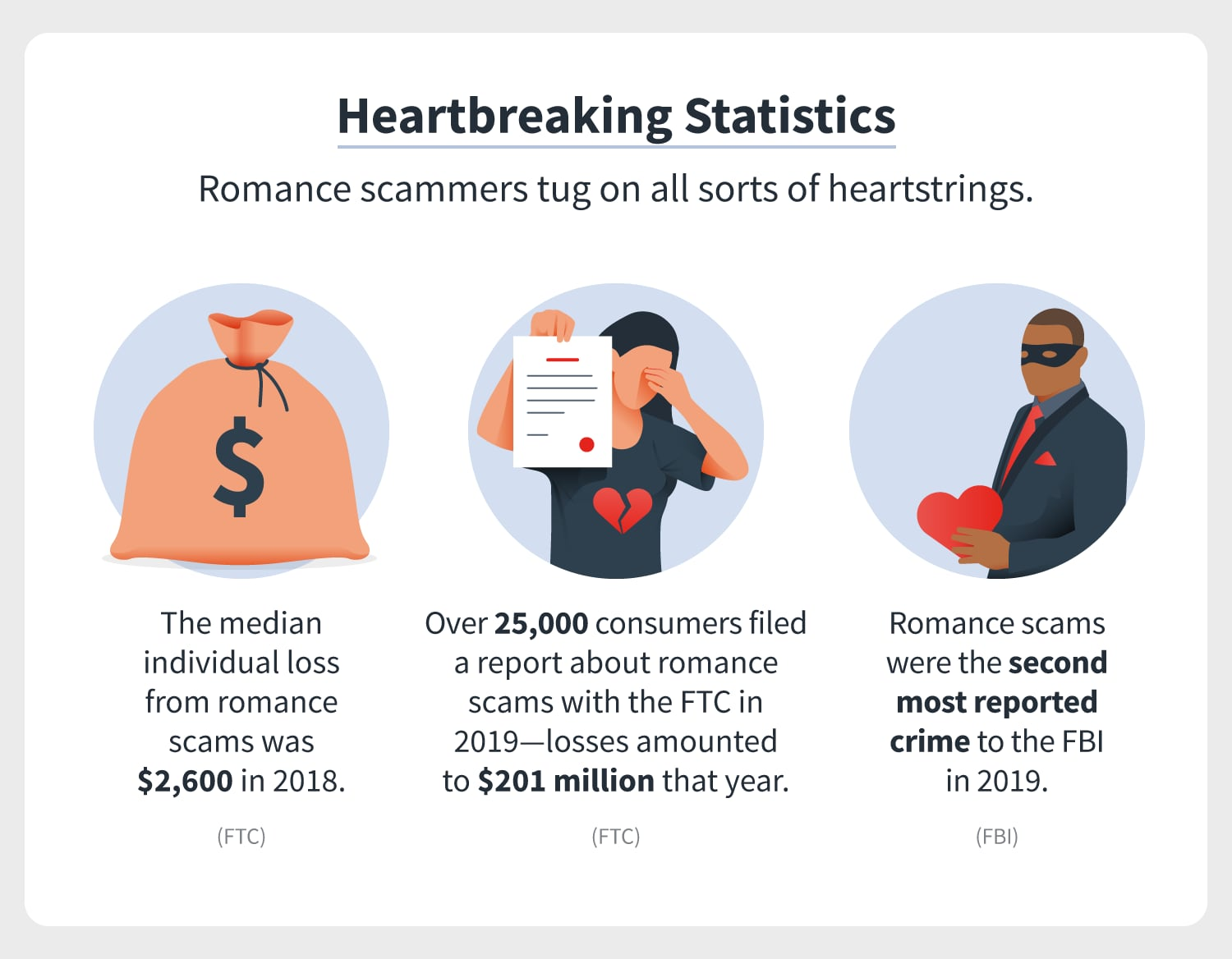 Report a dating scammer tween online dating