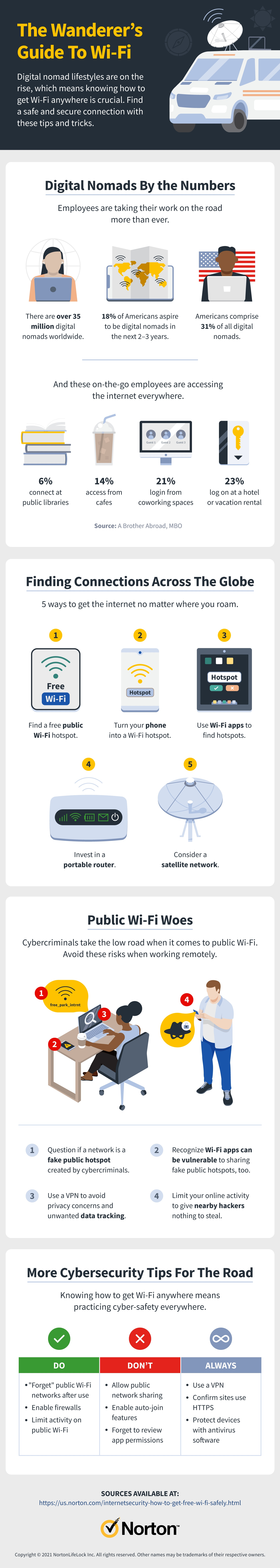 How to get free Wi-Fi: The digital nomad