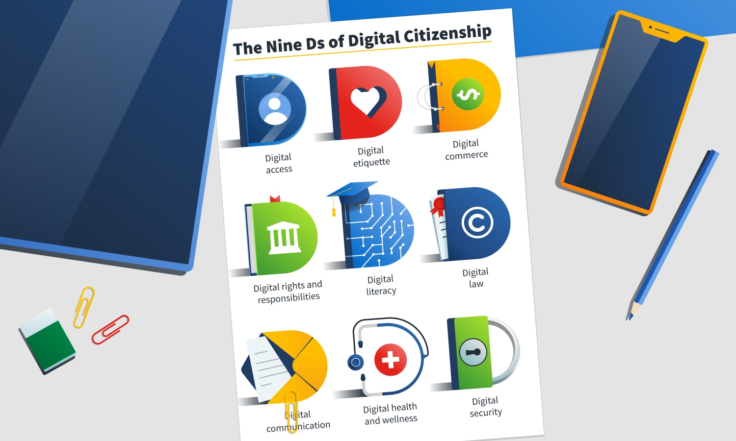 printable 9 elements of digital citizenship poster