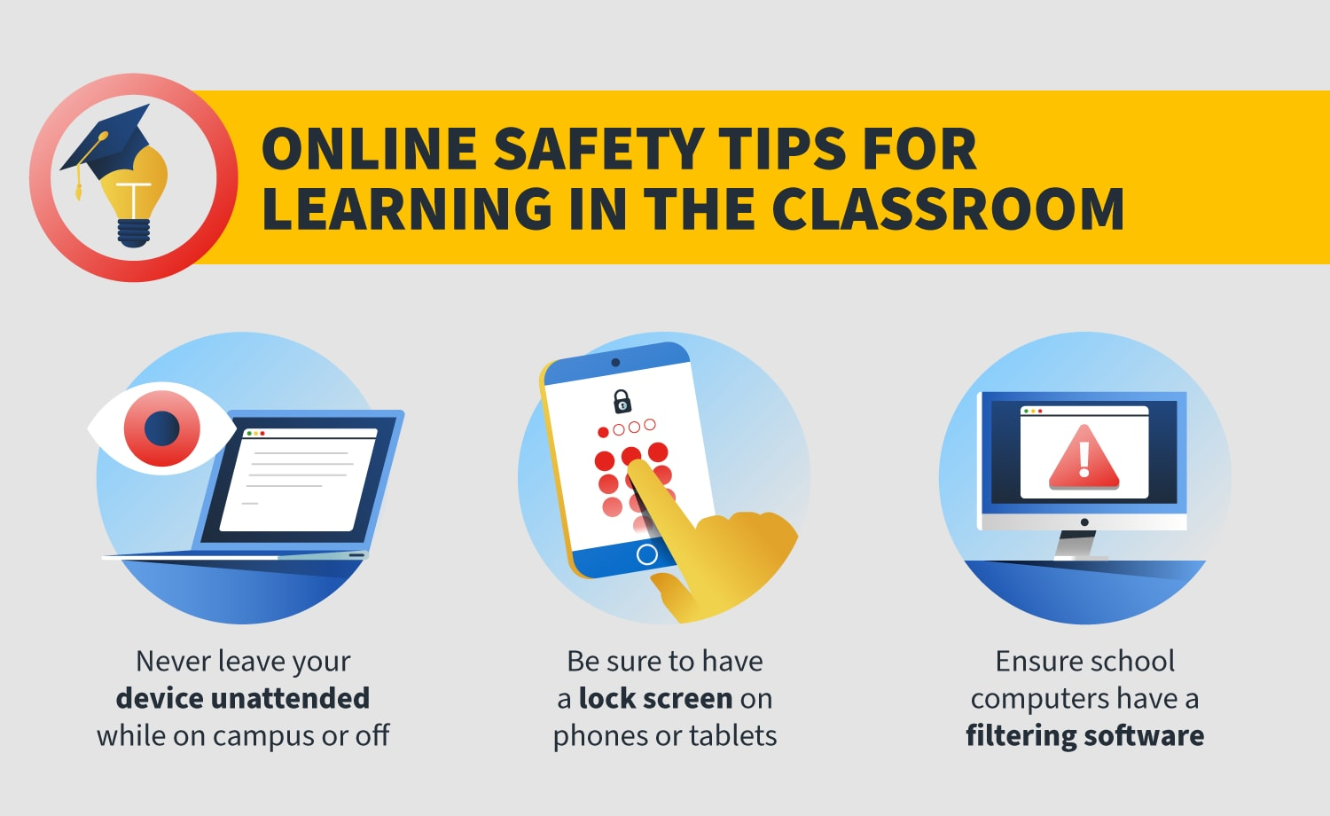 infographic on online learning safety tips for the classroom